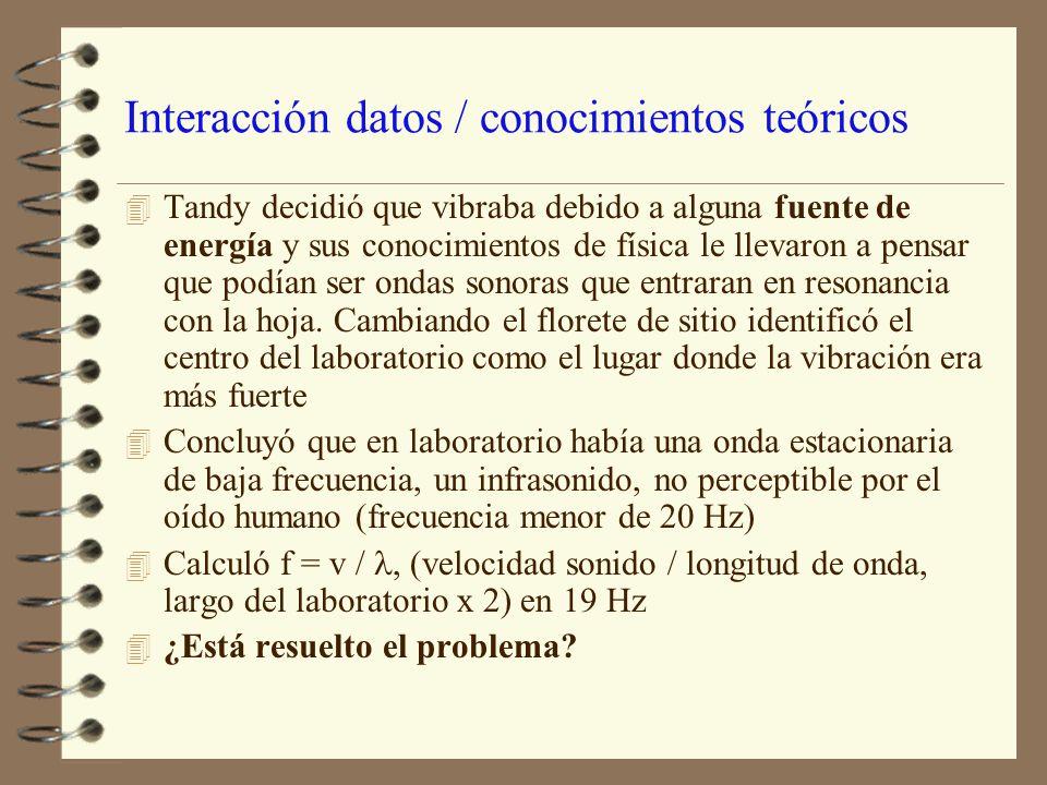 Interacción datos / conocimientos teóricos