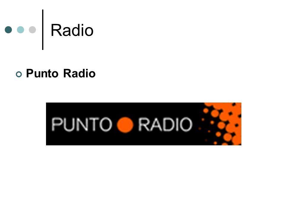 Radio Punto Radio