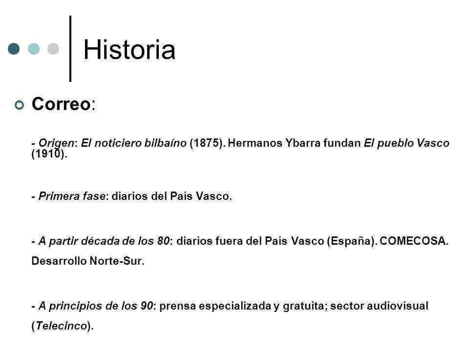 Historia Correo: - Origen: El noticiero bilbaíno (1875). Hermanos Ybarra fundan El pueblo Vasco (1910).