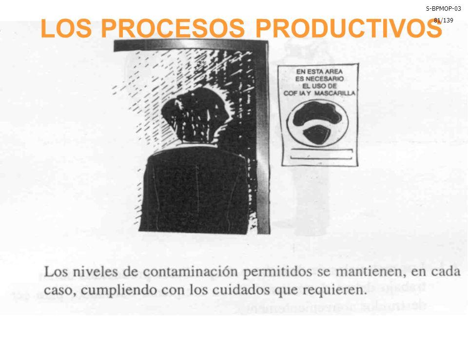 LOS PROCESOS PRODUCTIVOS