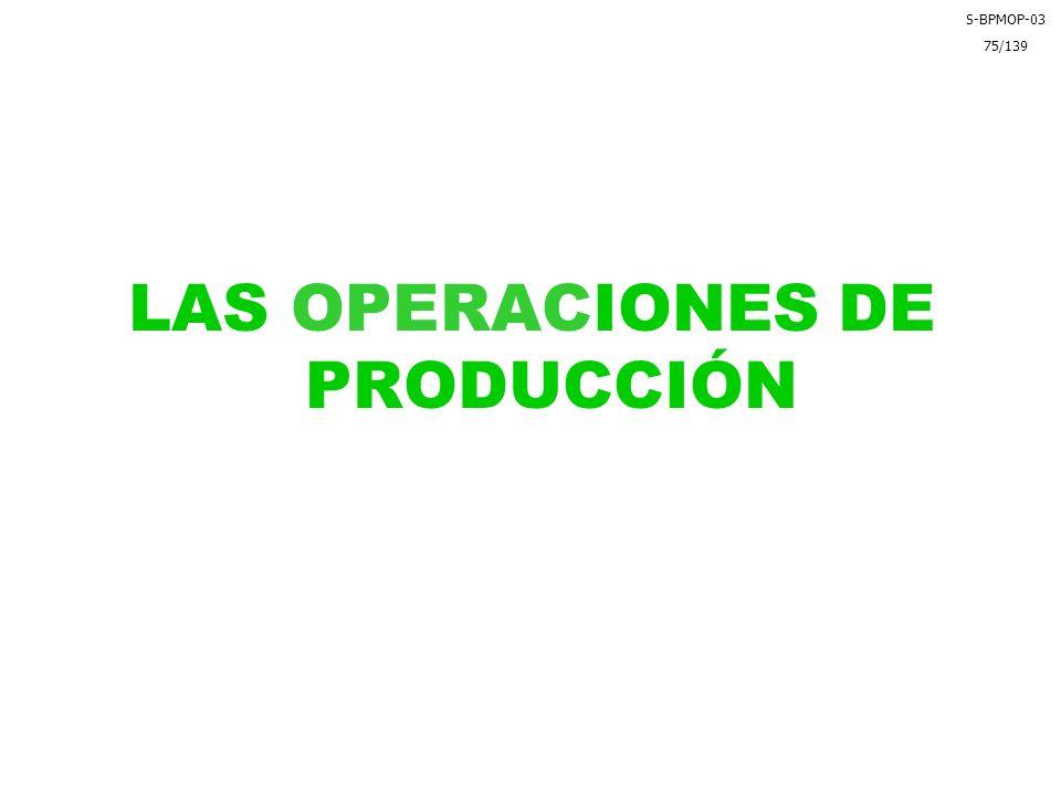 LAS OPERACIONES DE PRODUCCIÓN
