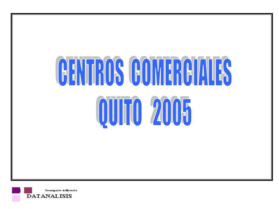 CENTROS COMERCIALES QUITO 2005