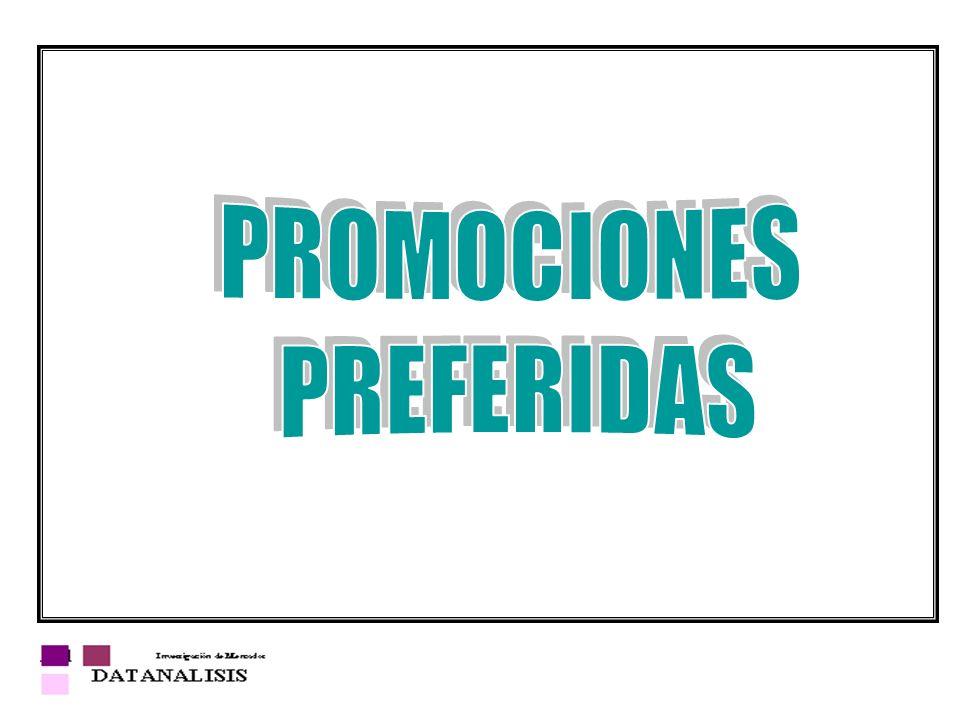 PROMOCIONES PREFERIDAS
