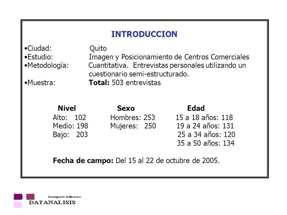 INTRODUCCION Ciudad: Quito