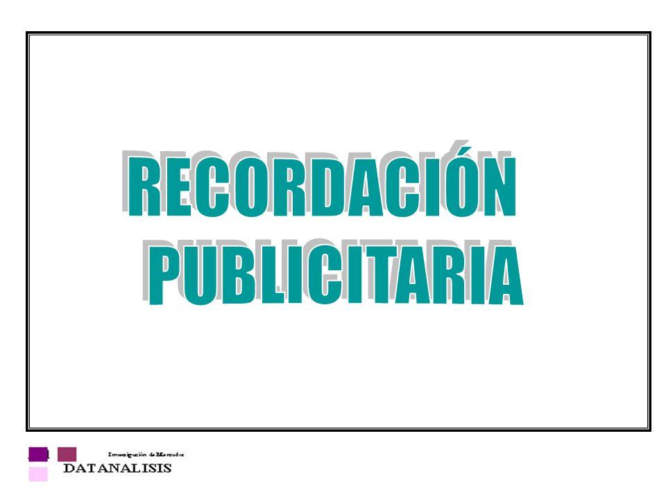 RECORDACIÓN PUBLICITARIA