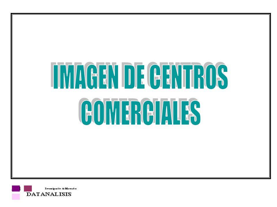 IMAGEN DE CENTROS COMERCIALES