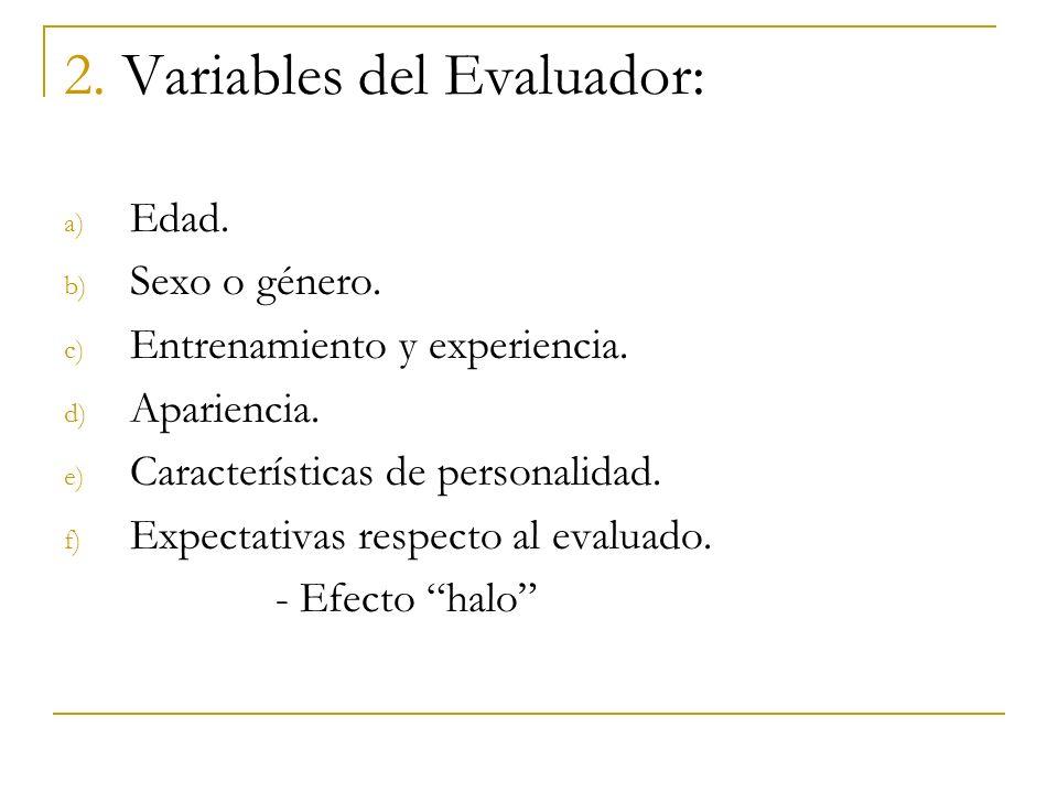2. Variables del Evaluador: