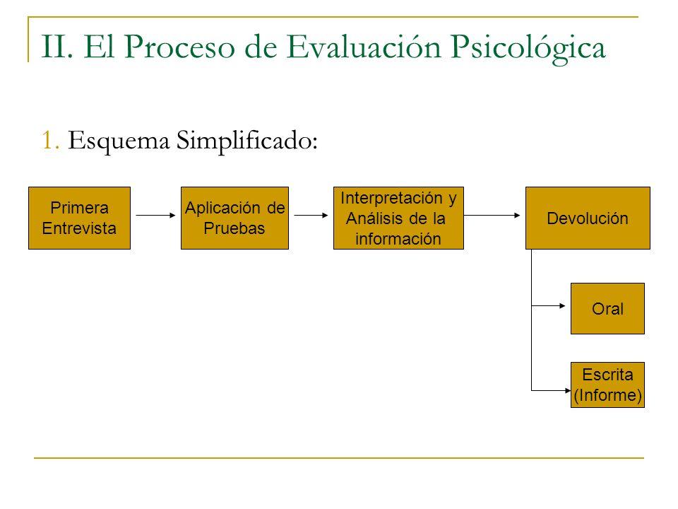 II. El Proceso de Evaluación Psicológica