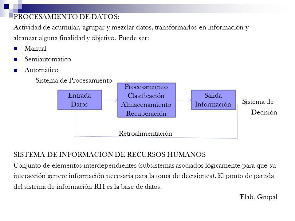 PROCESAMIENTO DE DATOS: