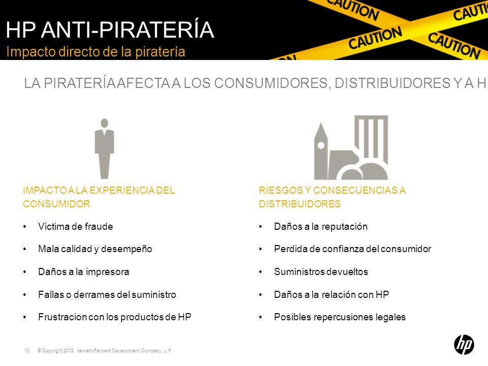 HP Anti-piratería Impacto directo de la piratería