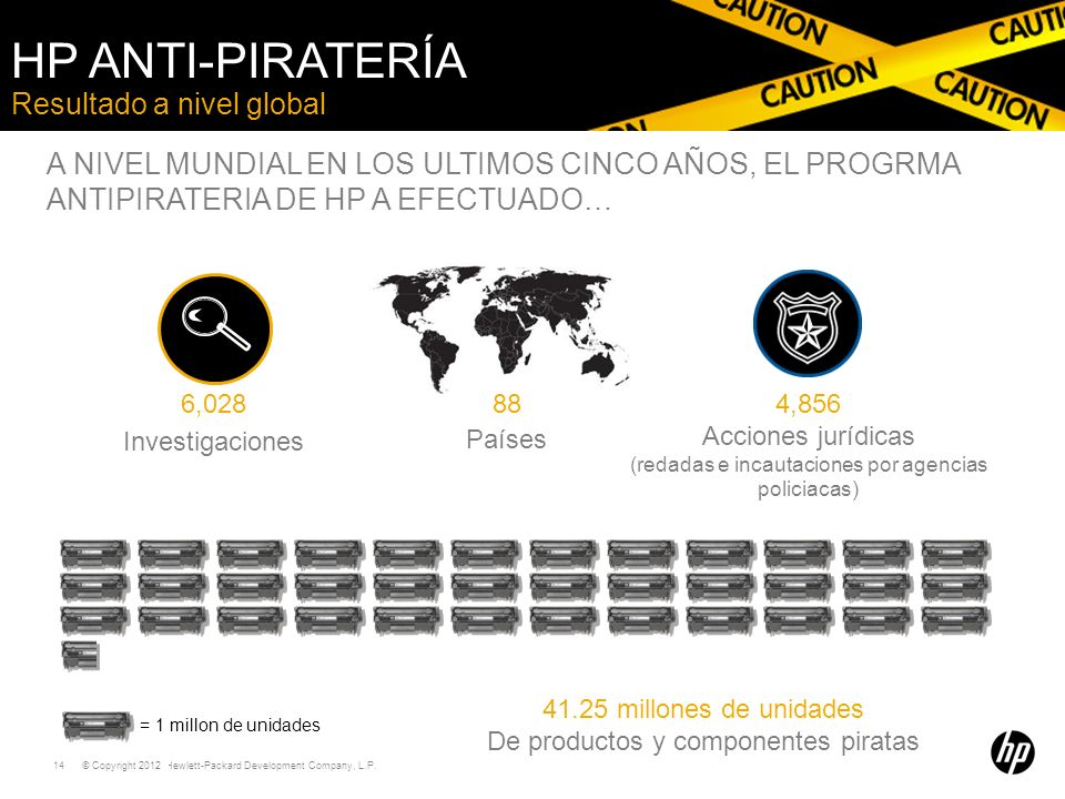 HP Anti-piratería Resultado a nivel global