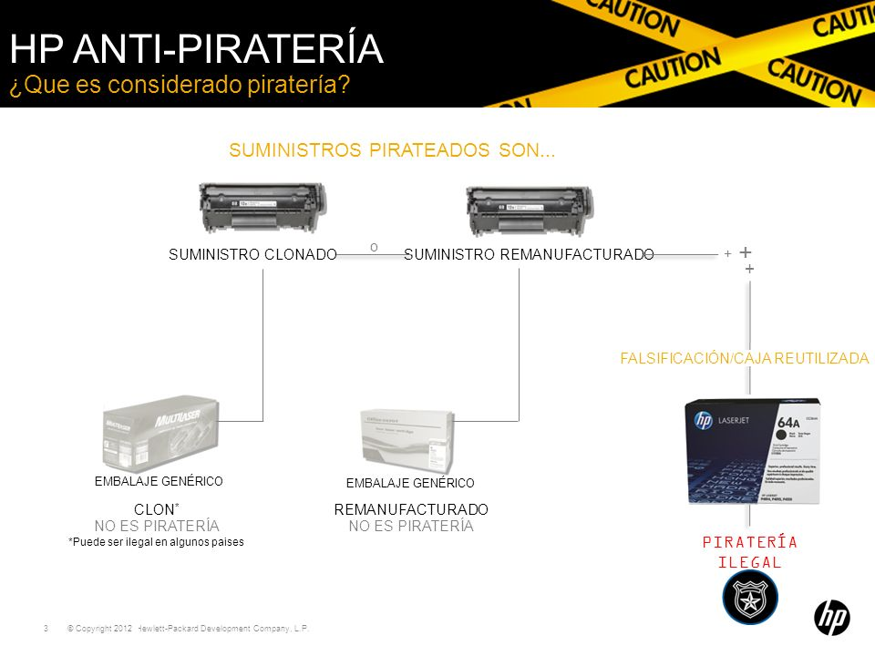 HP Anti-piratería ¿Que es considerado piratería +
