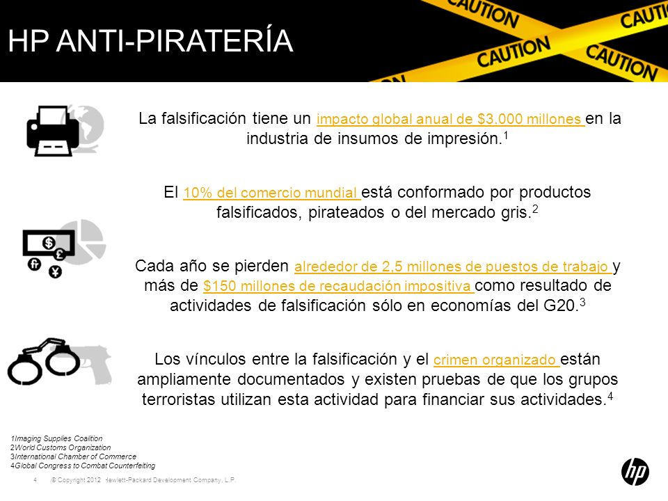 HP Anti-piratería Global impact of all counterfeit