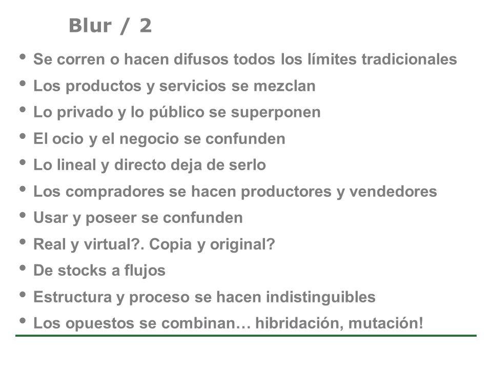 Blur / 2 Se corren o hacen difusos todos los límites tradicionales