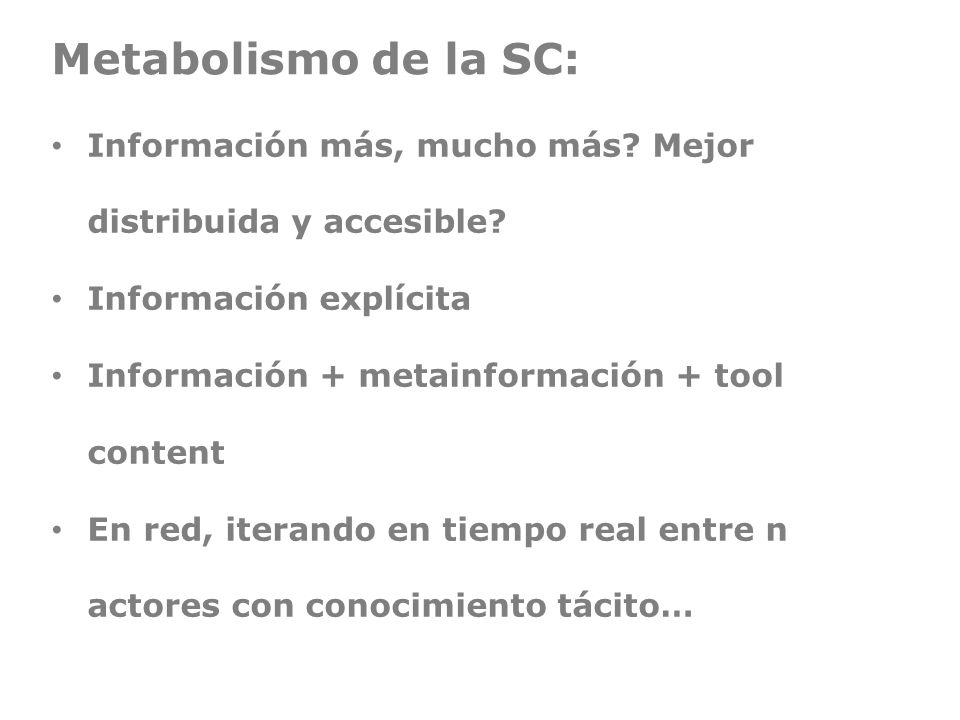 Metabolismo de la SC: Información más, mucho más Mejor distribuida y accesible Información explícita.