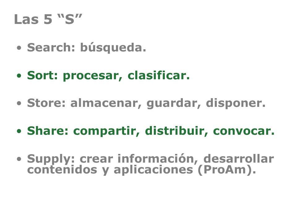 Las 5 S Search: búsqueda. Sort: procesar, clasificar.