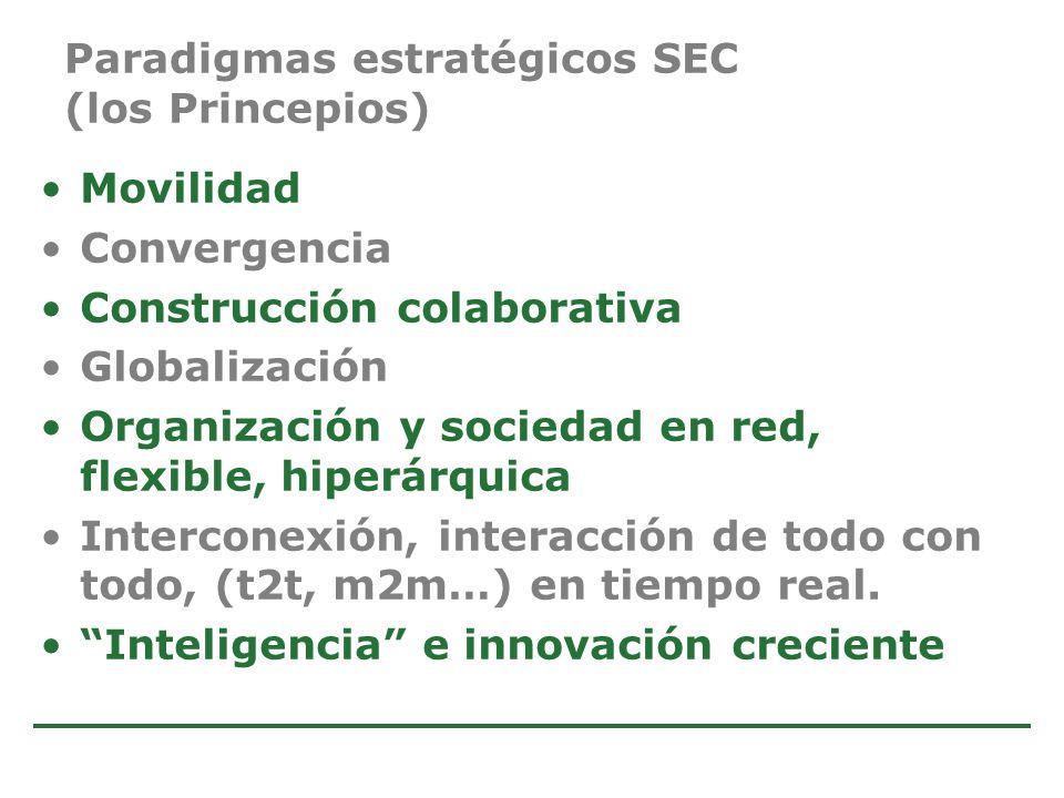 Paradigmas estratégicos SEC (los Princepios)