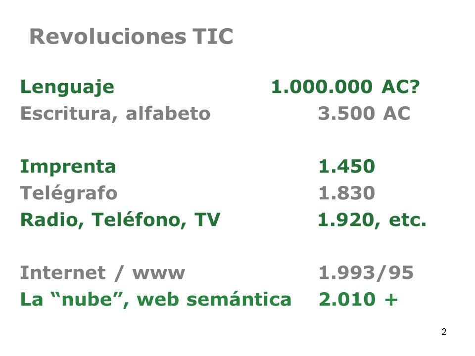Revoluciones TIC