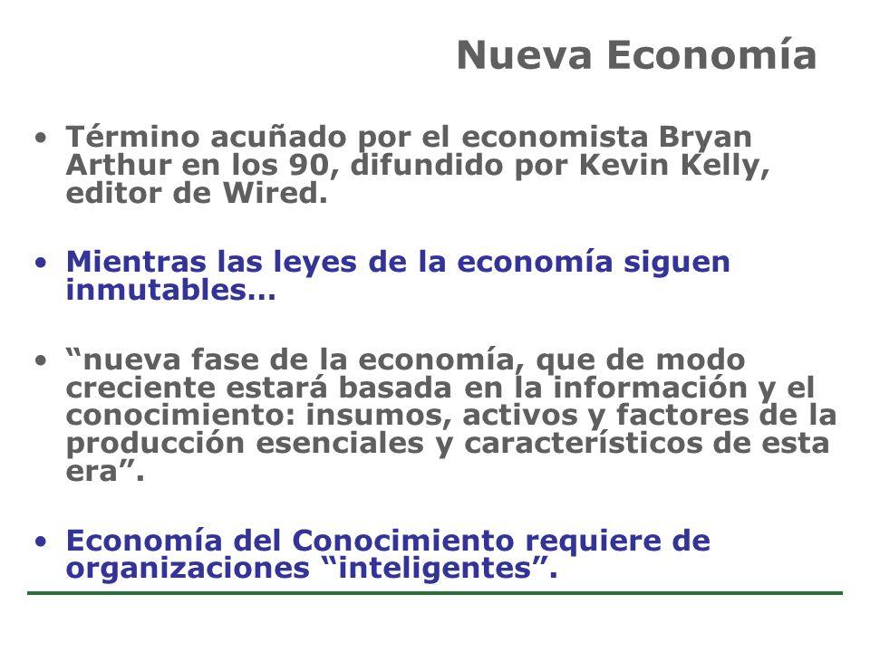 Nueva Economía Término acuñado por el economista Bryan Arthur en los 90, difundido por Kevin Kelly, editor de Wired.