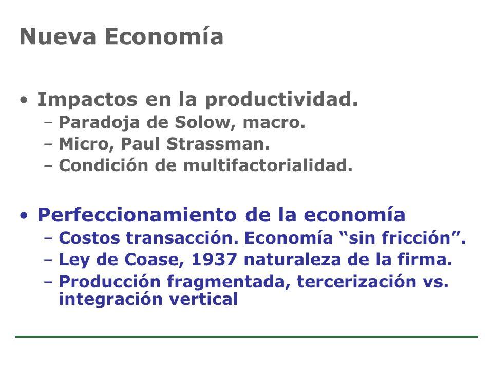 Nueva Economía Impactos en la productividad.