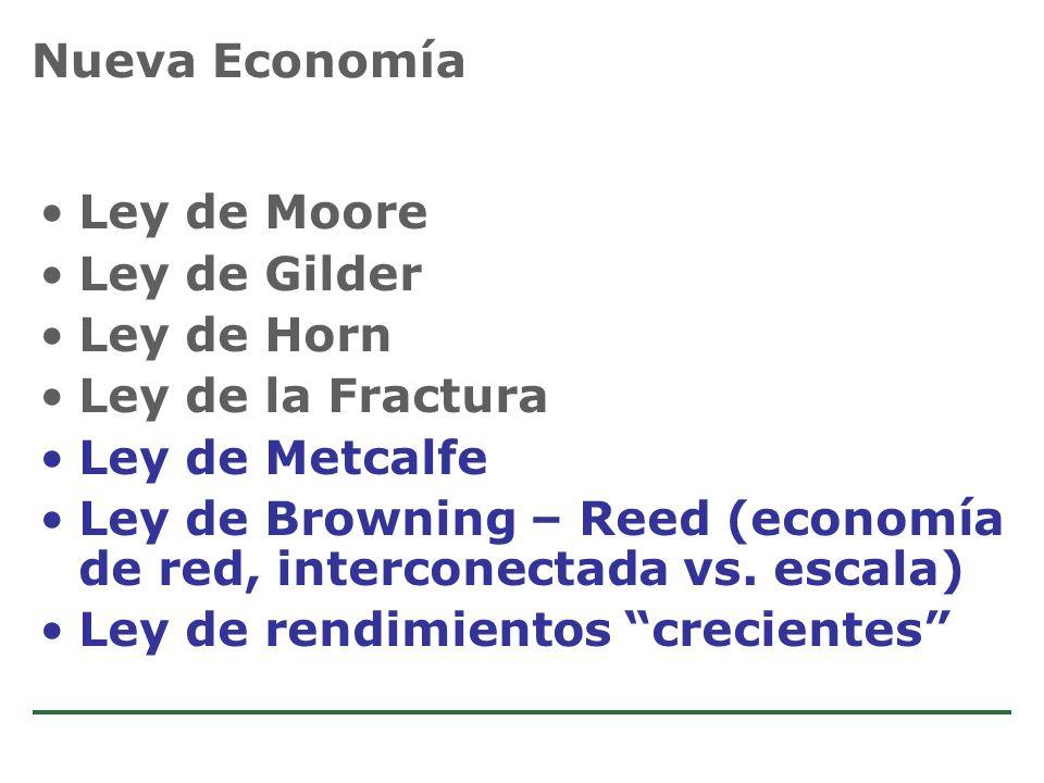 Nueva Economía Ley de Moore. Ley de Gilder. Ley de Horn. Ley de la Fractura. Ley de Metcalfe.