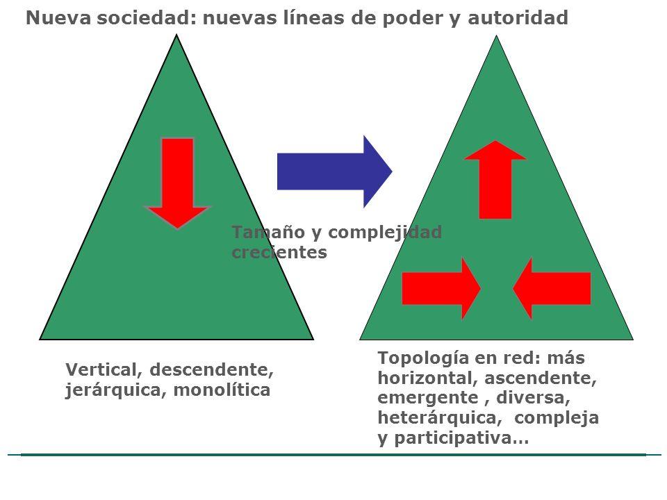 Nueva sociedad: nuevas líneas de poder y autoridad