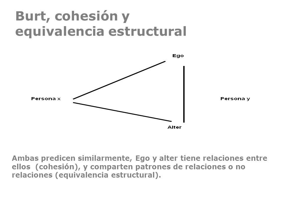 equivalencia estructural