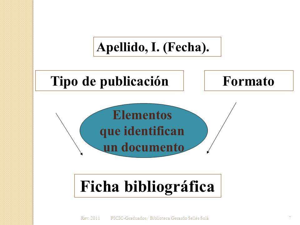 Ficha bibliográfica Tipo de publicación Formato Apellido, I. (Fecha).