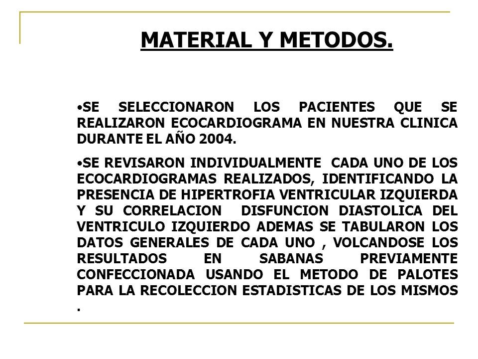 MATERIAL Y METODOS.SE SELECCIONARON LOS PACIENTES QUE SE REALIZARON ECOCARDIOGRAMA EN NUESTRA CLINICA DURANTE EL AÑO 2004.