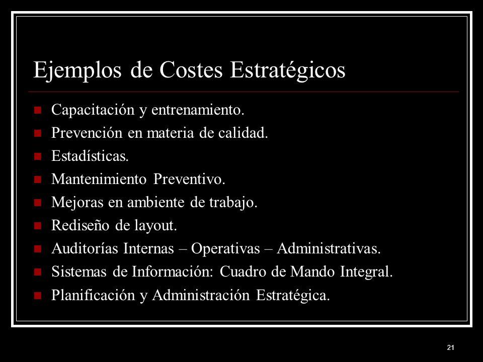 Ejemplos de Costes Estratégicos