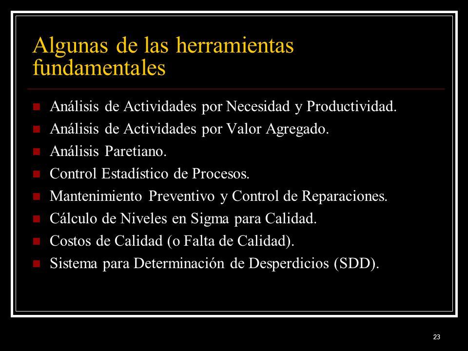 Algunas de las herramientas fundamentales