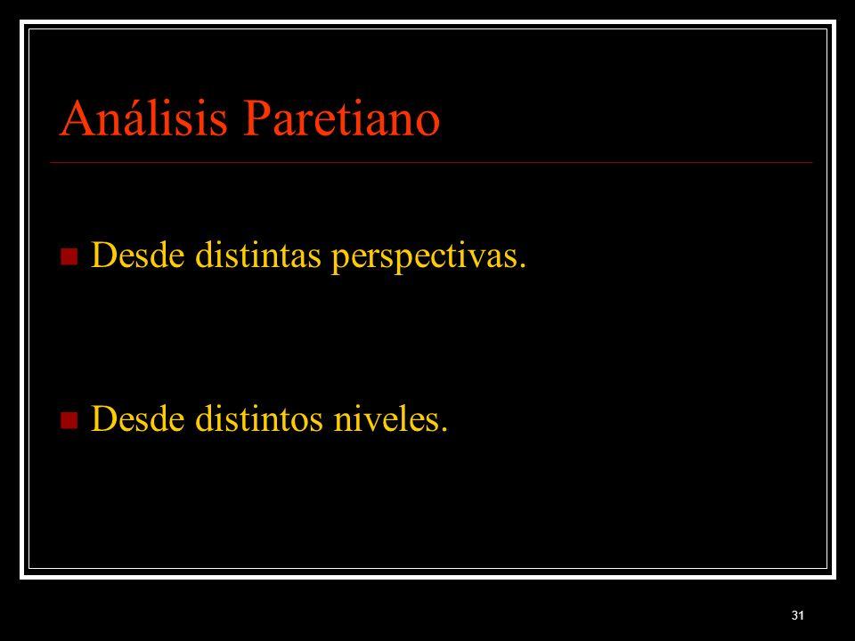 Análisis Paretiano Desde distintas perspectivas.