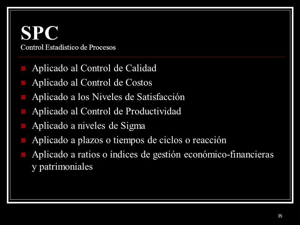SPC Control Estadístico de Procesos