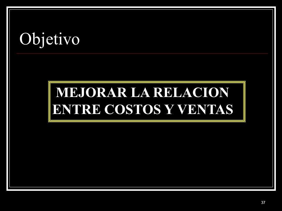 Objetivo MEJORAR LA RELACION ENTRE COSTOS Y VENTAS