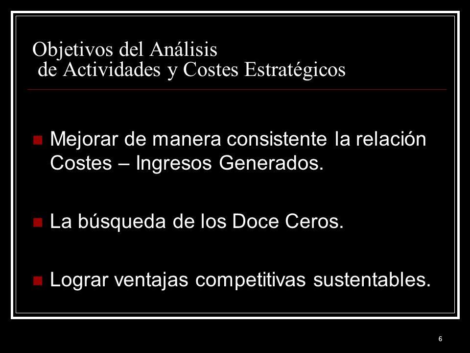 Objetivos del Análisis de Actividades y Costes Estratégicos