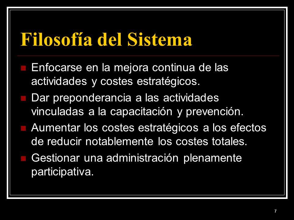 Filosofía del Sistema Enfocarse en la mejora continua de las actividades y costes estratégicos.