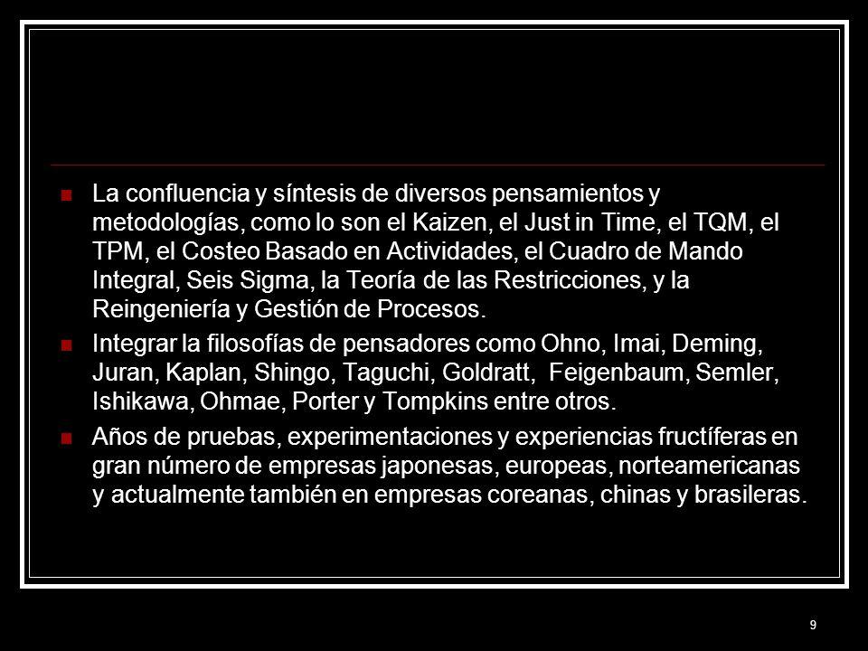 La confluencia y síntesis de diversos pensamientos y metodologías, como lo son el Kaizen, el Just in Time, el TQM, el TPM, el Costeo Basado en Actividades, el Cuadro de Mando Integral, Seis Sigma, la Teoría de las Restricciones, y la Reingeniería y Gestión de Procesos.