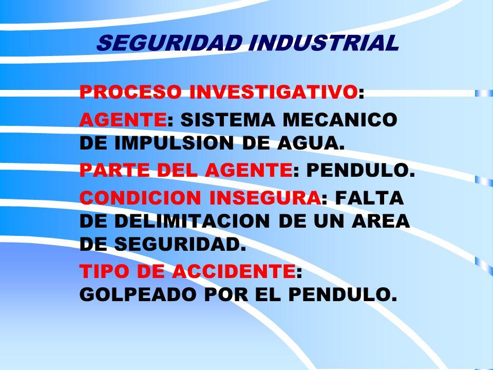 SEGURIDAD INDUSTRIAL PROCESO INVESTIGATIVO: