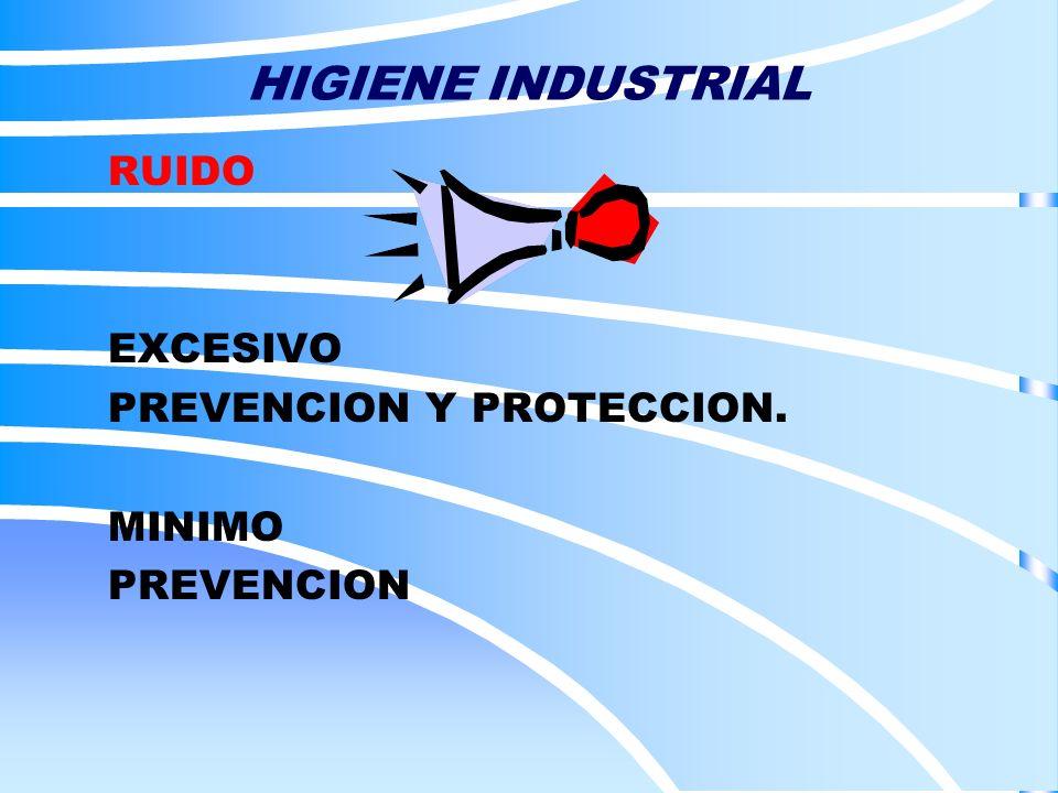 RUIDO EXCESIVO PREVENCION Y PROTECCION. MINIMO PREVENCION