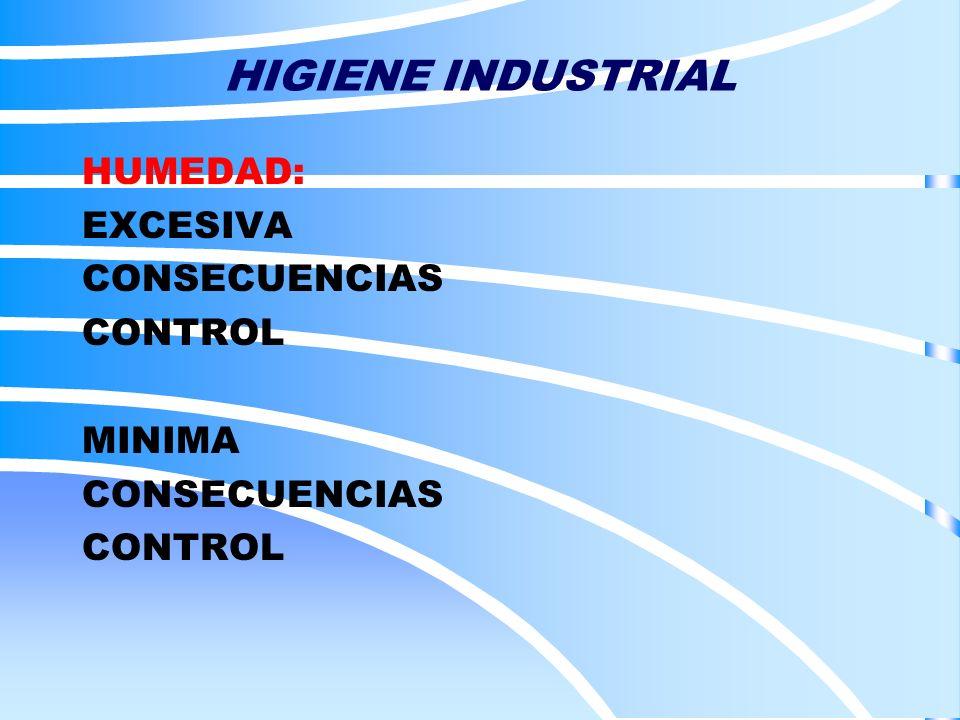 HUMEDAD: EXCESIVA CONSECUENCIAS CONTROL MINIMA