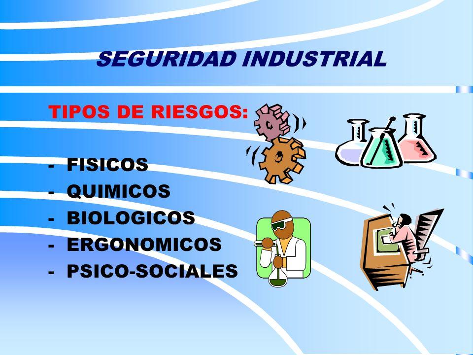 SEGURIDAD INDUSTRIAL TIPOS DE RIESGOS: - FISICOS - QUIMICOS