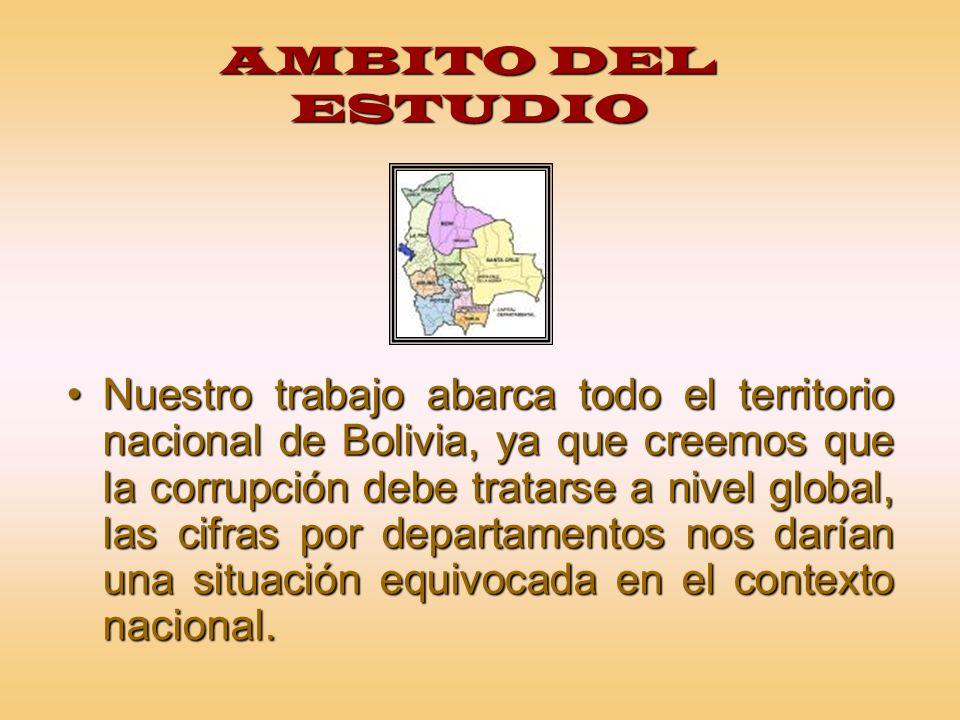 AMBITO DEL ESTUDIO