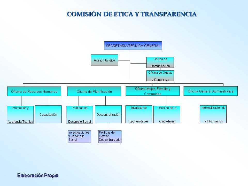 COMISIÓN DE ETICA Y TRANSPARENCIA