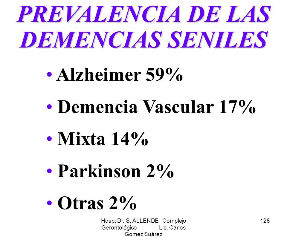 PREVALENCIA DE LAS DEMENCIAS SENILES