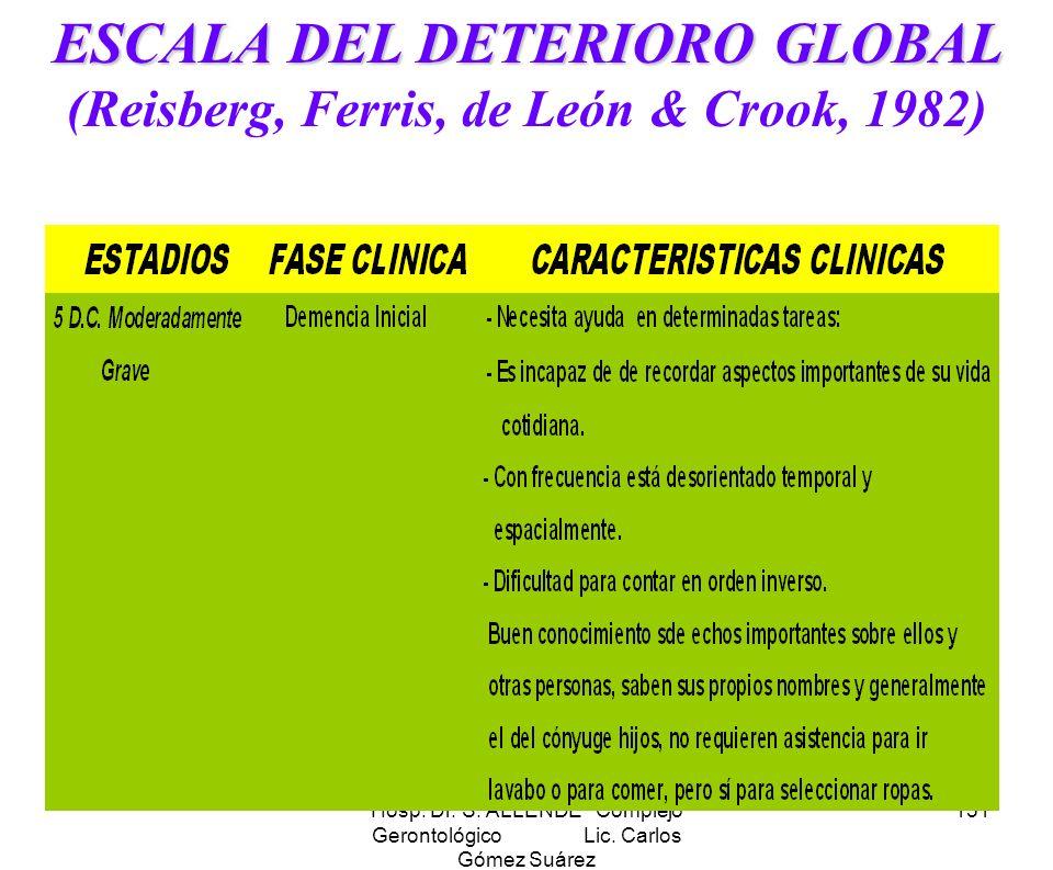 ESCALA DEL DETERIORO GLOBAL (Reisberg, Ferris, de León & Crook, 1982)