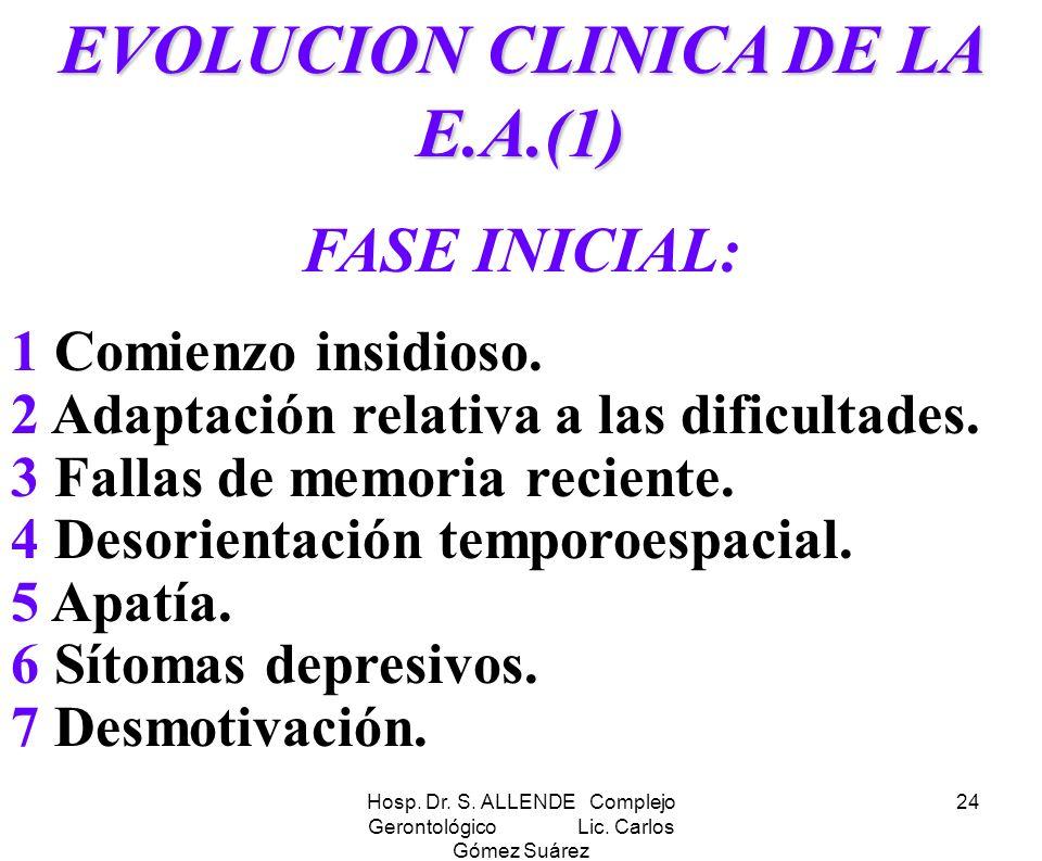 EVOLUCION CLINICA DE LA E.A.(1)
