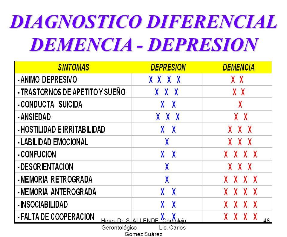DIAGNOSTICO DIFERENCIAL DEMENCIA - DEPRESION