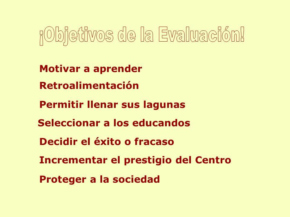 ¡Objetivos de la Evaluación!