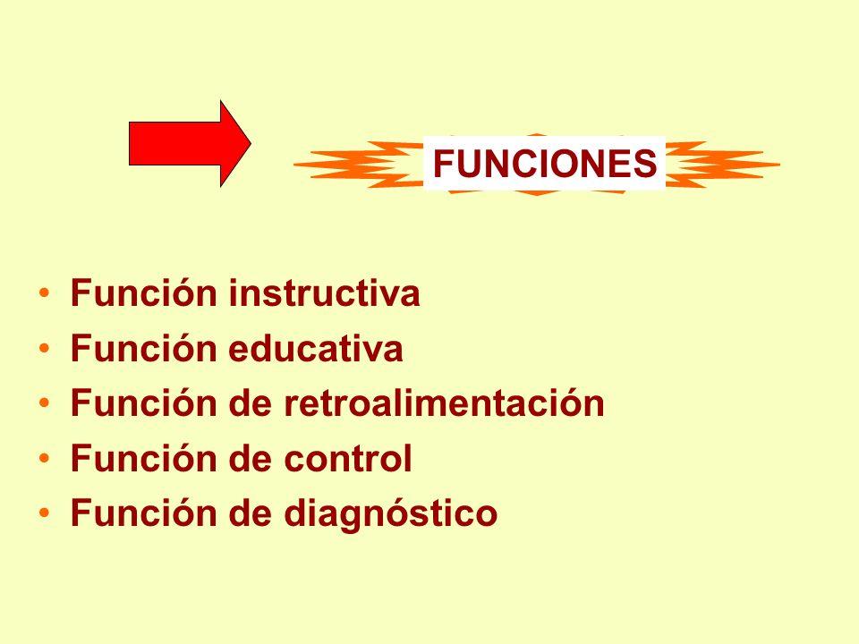 FUNCIONES Función instructiva. Función educativa. Función de retroalimentación. Función de control.