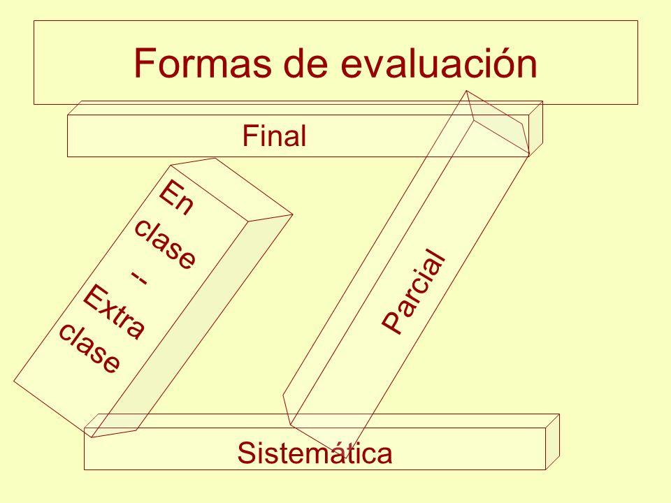 Formas de evaluación Final En clase -- Extra Parcial Sistemática